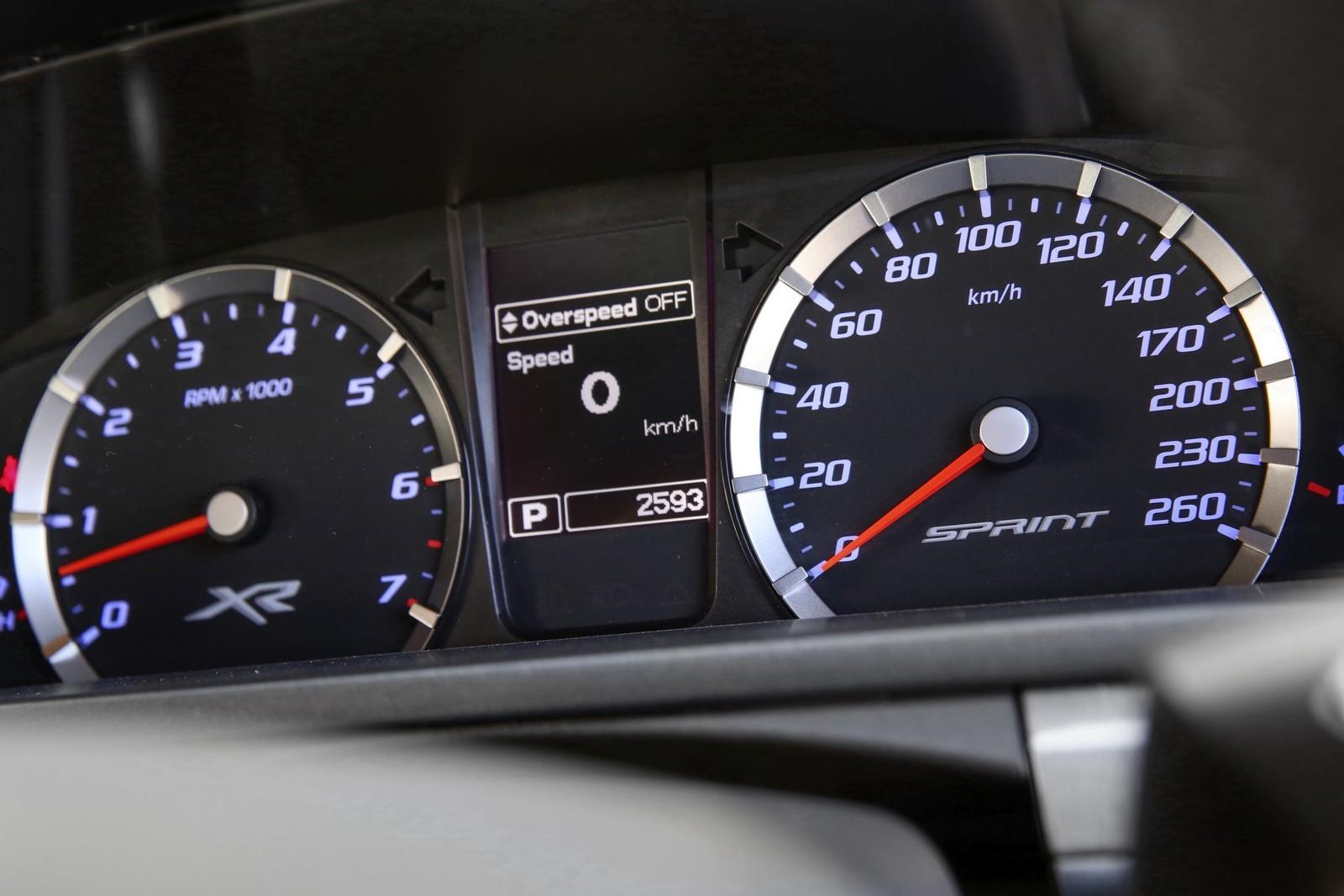 Ford Falcon XR Sprint HD Background