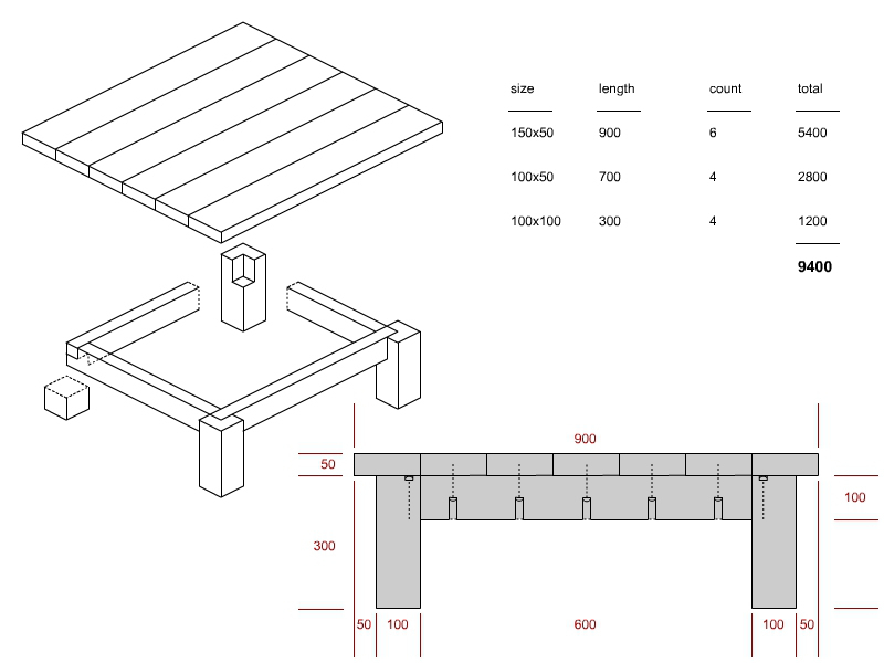 Plan For Square Coffee Table