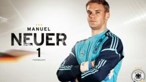 Manuel Neuer Full HD