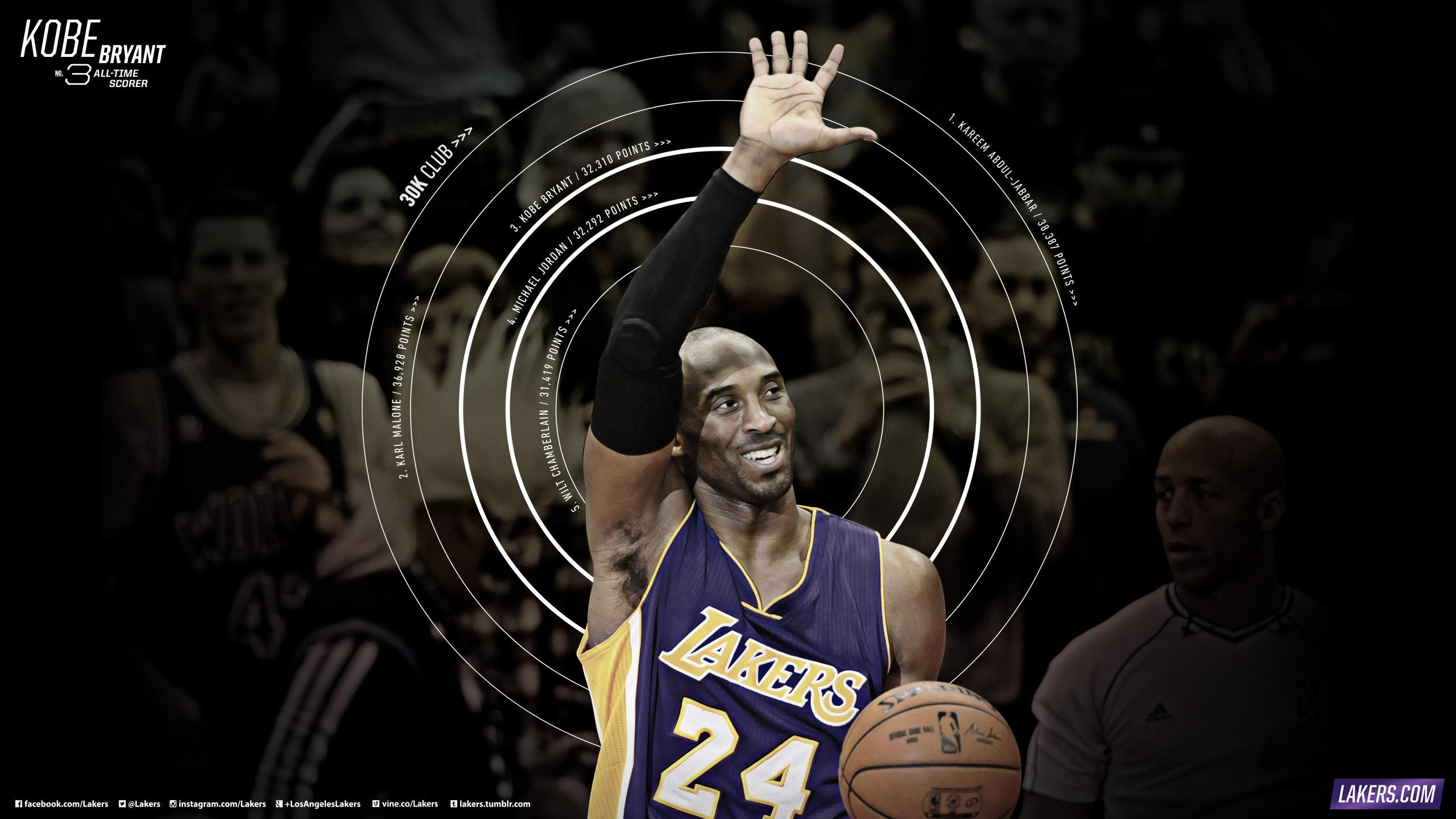 Kobe Bryant High Definition