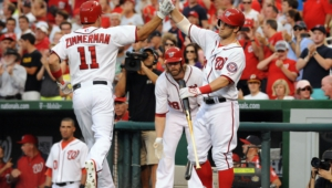 Washington Nationals Pictures